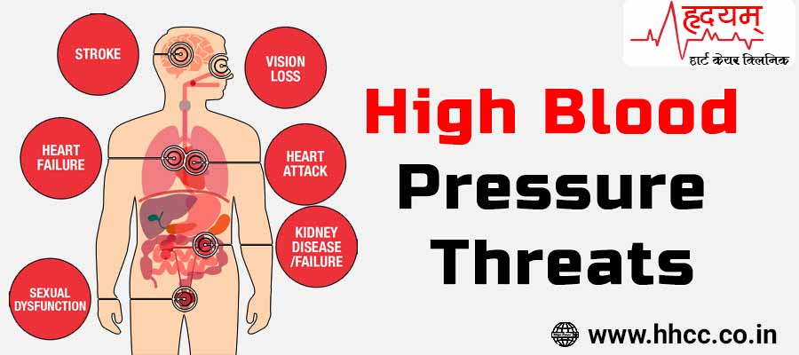 high blood pressure threats