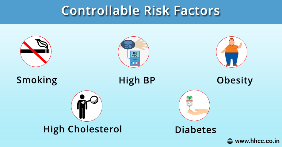 Heart Risk Factors